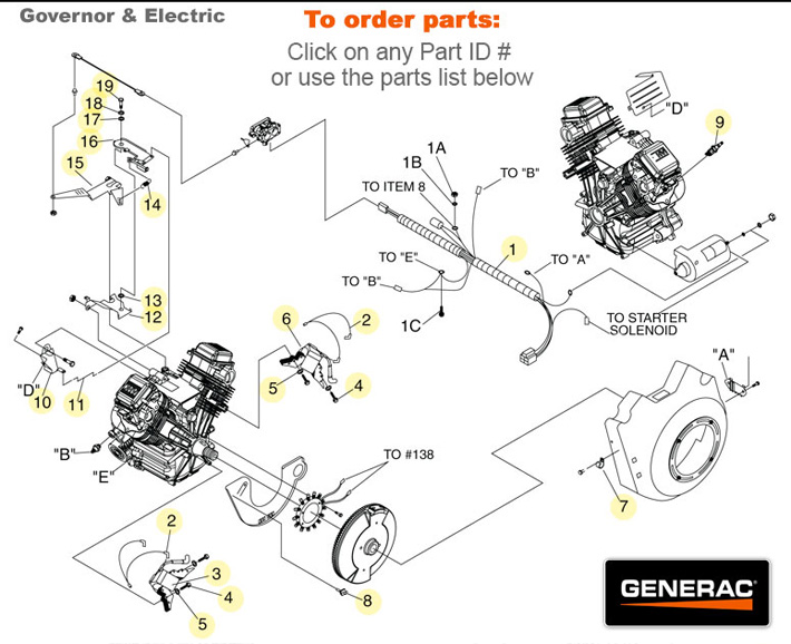 Generac GTV760 Engines Governors & Electric Parts | Power Mower Sales