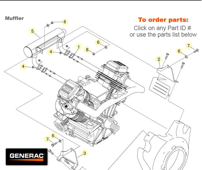 Generac GTV990 Engines Mufflers | Power Mower Sales